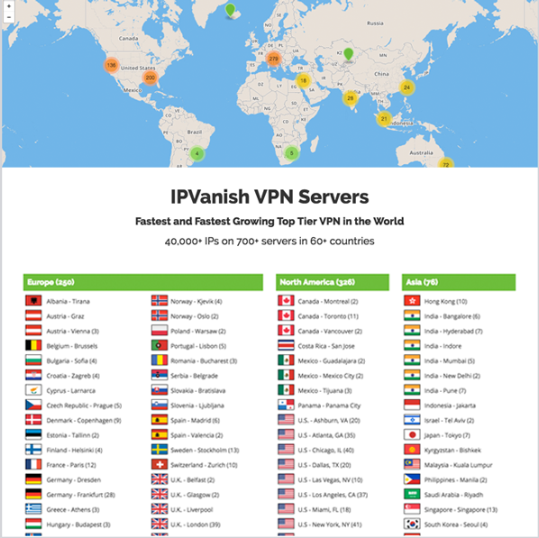 IPVanish has over 700 servers in more than 60 countrires